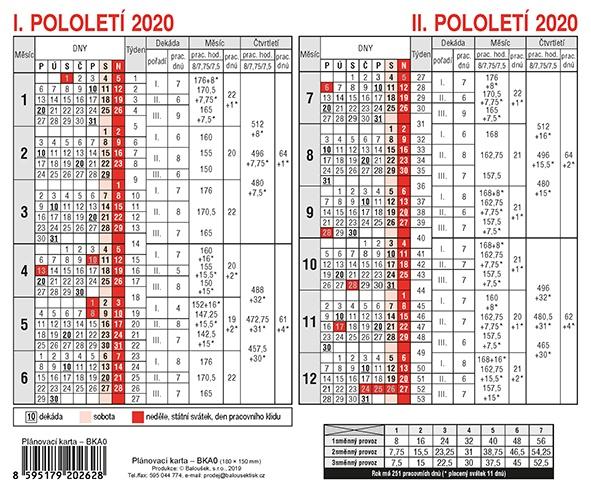 Plánovací karta 2019